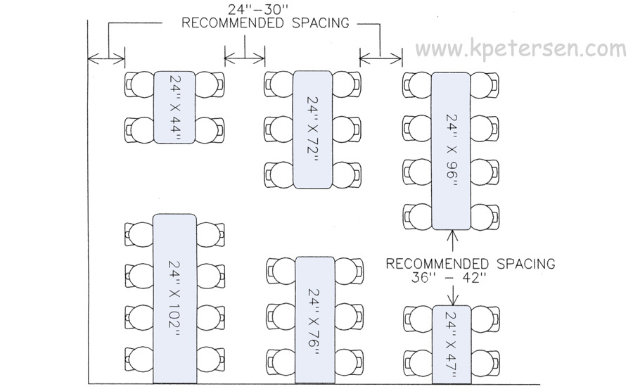 Restaurant Table Spacing Drawing Plan View