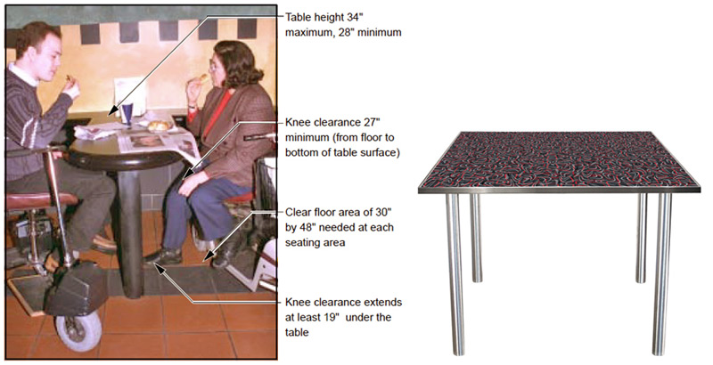 ADA Restaurant Table Clearances : wheelchairaccessibletables from www.kpetersen.com size 900 x 382 jpeg 96kB